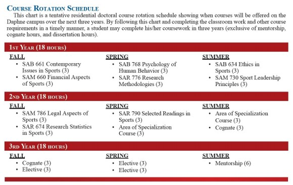 Tentative Doctoral Course Rotation Schedule